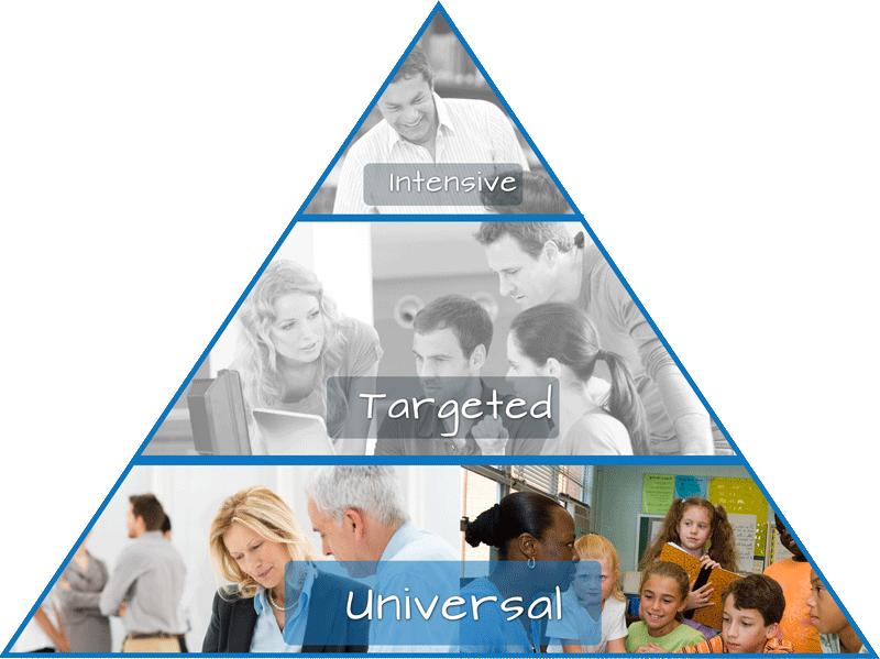 Universal TA